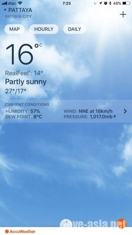 パタヤ気温