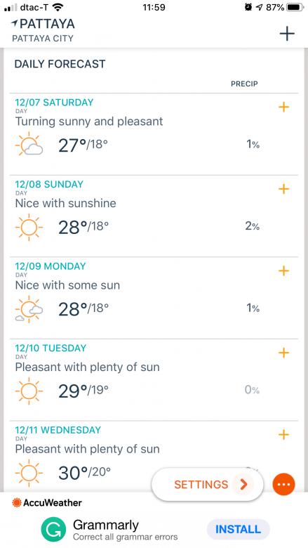 パタヤ 天気予報